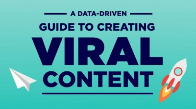 Create Viral Website Posts