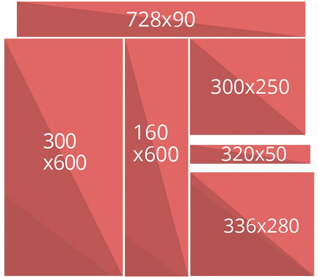 Banner Ad Image Sizes